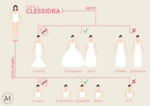 Donna-a-clessidra
